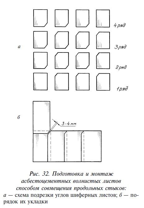 Схема совмещения листов