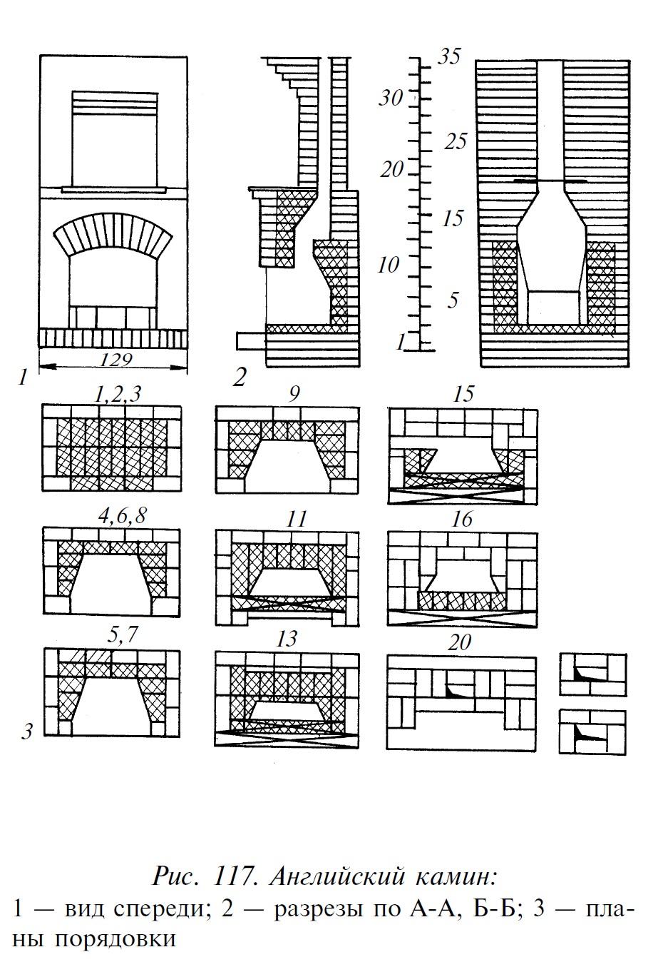 Как построить угловой камин своими руками чертежи 96